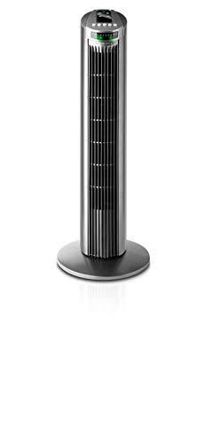 Taurus Alpatec Babel RC - Ventilateur de tour de contrôle à distance, couleur grise