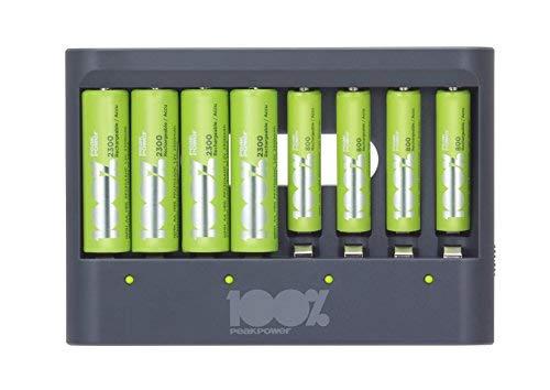 100% PeakPower AAA et AA Chargeur de batterie - Comprend 4 piles rechargeables AAA 800 mAh et 4 piles rechargeables AA 2300 mAh | Préchargé prêt à l'emploi | Indicateur de charge LED