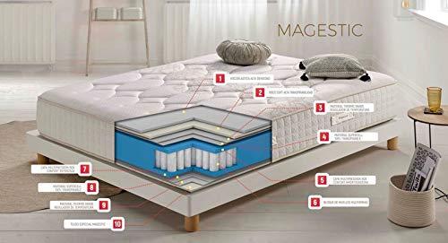 Canapé de vie MATELAS VISCO VISCO MAGESTIC Sommier tapissier ENSACADO Individual 135x190 cm avec 4 CM Système VISCO Confort Haute Densité 30 CM Epaisseur Multi Progress Système avec 9 couches
